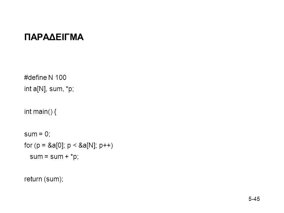 ΠΑΡΑΔΕΙΓΜΑ #define N 100 int a[N], sum, *p; int main() { sum = 0;